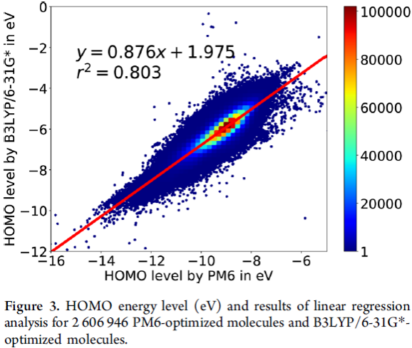 JCIM | 日本科学家对2亿多分子进行电子结构优化,推出PubChemQC PM6数据集